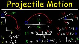 Projectile Motion Physics Problems - Kinematics In Two Dimensions
