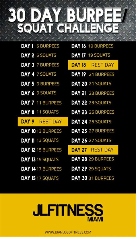 burpee challenge workout challenges squat exercise fitness body hated most days squats month workouts target juanlugofitness upper