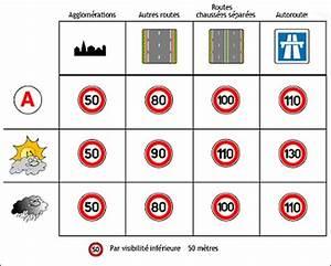 Limitation De Vitesse En France : limitations de vitesse bient t 40 ans et autres informations routi res blog automobile ~ Medecine-chirurgie-esthetiques.com Avis de Voitures