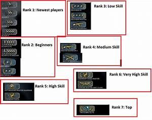 matchmaking ranking cs go