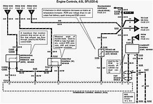 1990 Ford Ranger Wiring Harness Diagram Schematic