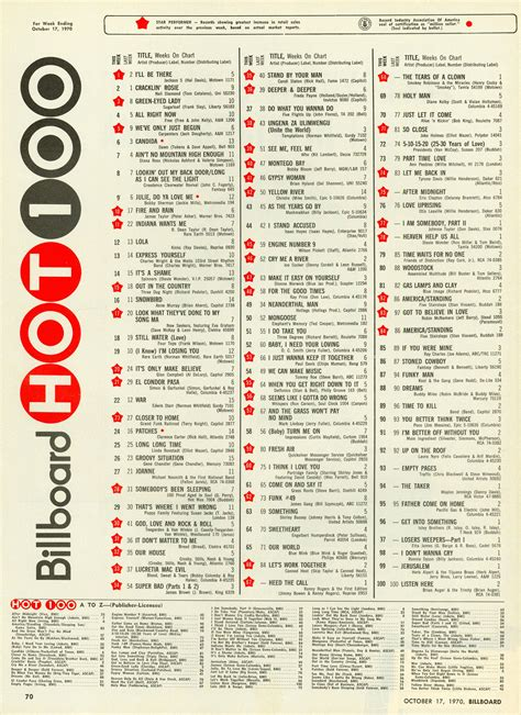 This Week In America! Billboard 'hot 100′ 101970