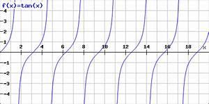 Nullstelle Berechnen Online Rechner : trigonometrie tangens und kotangens ~ Themetempest.com Abrechnung
