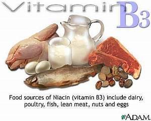 vitamin-b3 Foods  Osteoarthritis Vitamin B3 (Niacin)