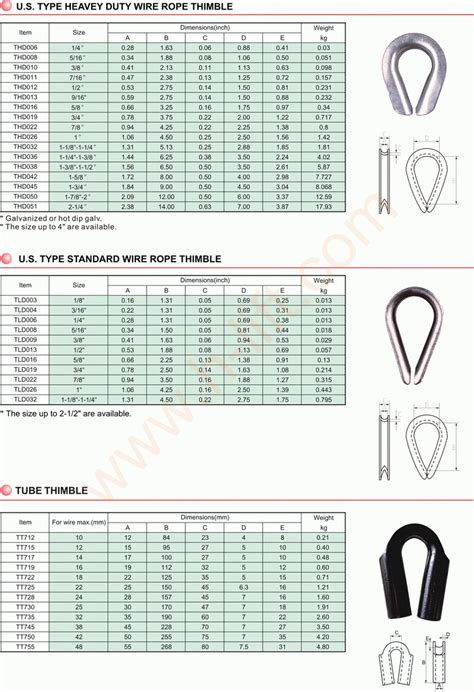 Floor Crane by Wire Thimble Wire Fittings H Lift China