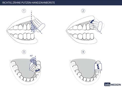 Wie Putze Ich Richtig by Elektrische Oder Normale Zahnb 252 Rste Besser Info Medizin