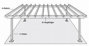 Doppelcarport 7 M Breit : leimbinder 120 x 200 mm ~ Whattoseeinmadrid.com Haus und Dekorationen