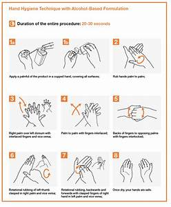 Do You Know Why Hand Hygiene Is Effective At Removing