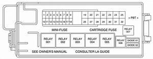 2001 Lincoln Ls Fuse Box Diagram