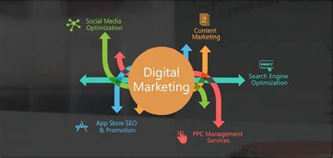 Digital Marketing Search Engine Optimization - process of app store optimization expert company krify