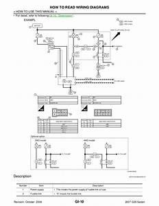 2007 Infiniti G35 Sedan Service Repair Manual