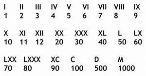 Chiffre Romain De 1 A 50 : apprendre les chiffres romains et les retenir ~ Melissatoandfro.com Idées de Décoration