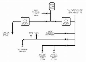Sprinkler Irrigation Line Diagram