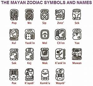 Mayan Zodiac Symbols And Names - In5D Esoteric ...