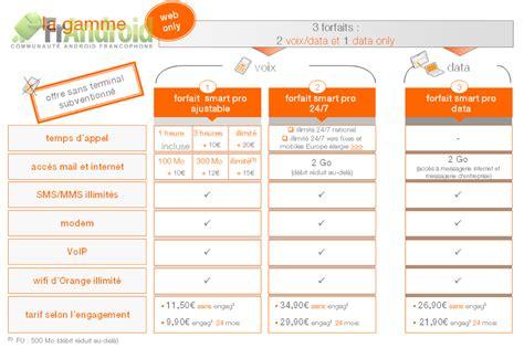 (exclu) Orange Annonce Les Forfaits Smart Pro, Du 100% En
