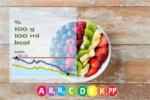 Kfa Berechnen : kalorienbedarf berechnen ~ Themetempest.com Abrechnung