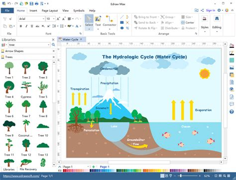 Crossplatform Geography Diagram Software Start