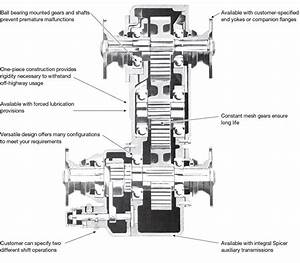 4l60e Transmission Transfer Case Diagram
