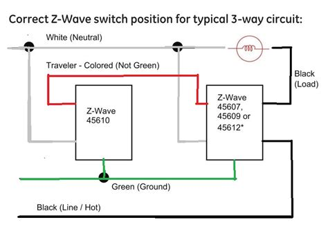 ge z wave add on switch wiring devices integrations