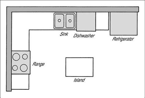 + Popular Kitchen Layout Design Ideas