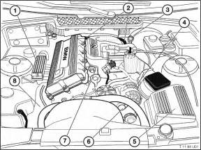 similiar bmw i wiring diagram keywords bmw 318i engine diagram on 2005 bmw 330i wiring diagram e46