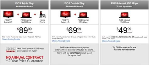 Verizon Fios Resume Play by Comcast Vs Fios Difference And Comparison Diffen