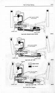 Power Steering Hoses Routing From Pump To Control Valve On