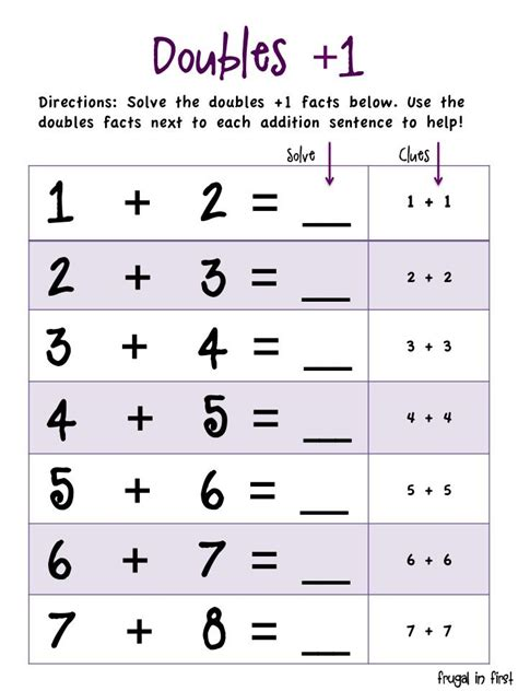 39 Best Images About Math Doubles Facts On Pinterest  Activities, Math Doubles And Mental Maths