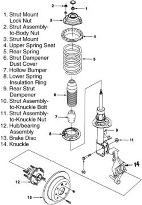 repair guides rear suspension strut macpherson