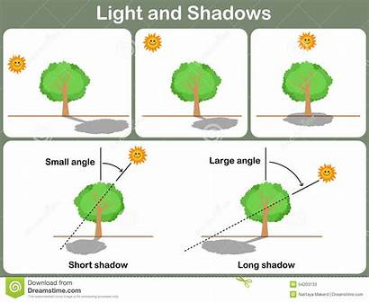 Shadow Worksheet Clipart Learning Leaning Short Clipground