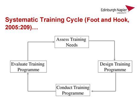 contemporary hrm training  development prezentatsiya