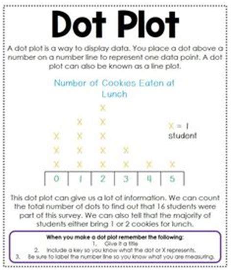 data analysis interactive notebook  images math