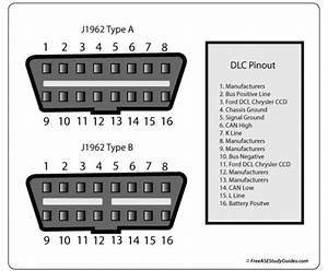 Obd2 Connector Wiring Diagram