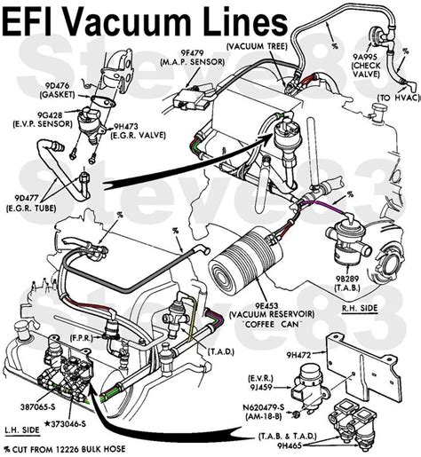 1999 Ford Vacuum Diagram by 1999 Ford F150 Engine Diagram Automotive Parts Diagram