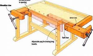 Woodenjaw Bench Vises - Mortising - Woodworking Archive