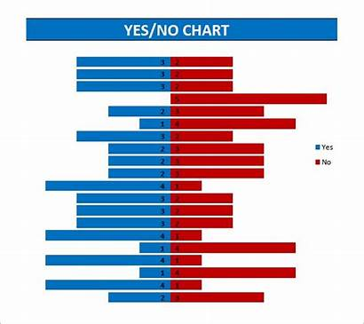 Excel Graph Chart Template Templates Microsoft Yes