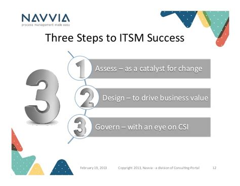 3 Steps To Itsm Success How To Deliver Lasting Business Value