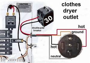Dedicated Circuits For Electrical Wiring Diagrams In Home
