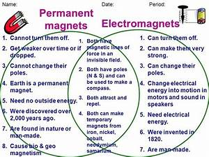 What Happens When A Permanent Magnet Is Brought Near To