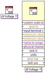 can i zoom in or out in the labview block diagram national instruments