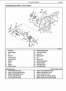 Hino Fd1j  Gd1j  Fg1j  Fl1j  Fm1j Engines Workshop Manual Pdf