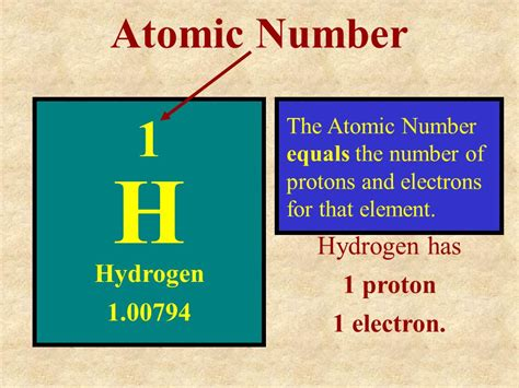 Protons Of Hydrogen by The Periodic Table How To Find The Number Of Protons