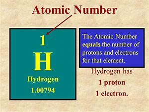 The Periodic Table How to find the number of protons ...