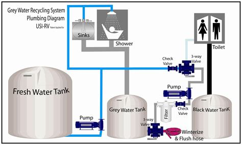 toilet water recycling system a diy grey water recycling grey water toilet system generva