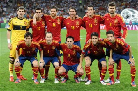 Top 10 Best Football Teams Of All Time Howtheyplay