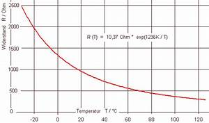 Widerstand Berechnen Reihenschaltung : temperaturf hler ~ Themetempest.com Abrechnung