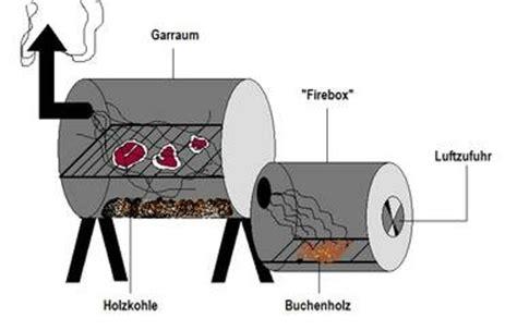 barbecue smoker selber bauen 17 best images about grillen und outdoor on washing machine adirondack chairs
