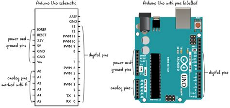 Chapter Arduino Schematic