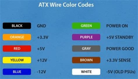 color colour coding resource for pc wiring tonymacx86