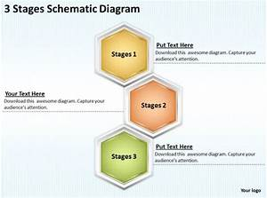 Change Management Consulting 3 Stages Schematic Diagram